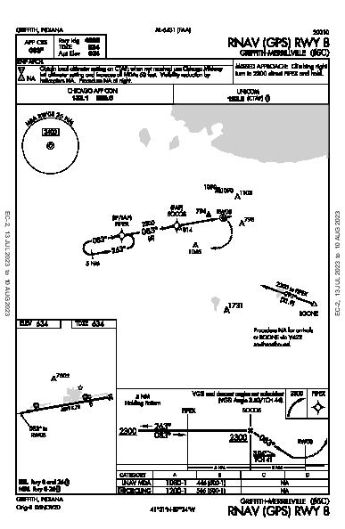 Griffith-Merrillville Griffith, IN (05C): RNAV (GPS) RWY 08 (IAP)