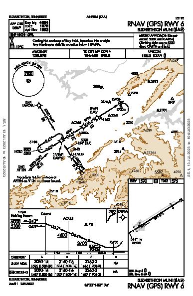 Elizabethton Muni Elizabethton, TN (0A9): RNAV (GPS) RWY 06 (IAP)