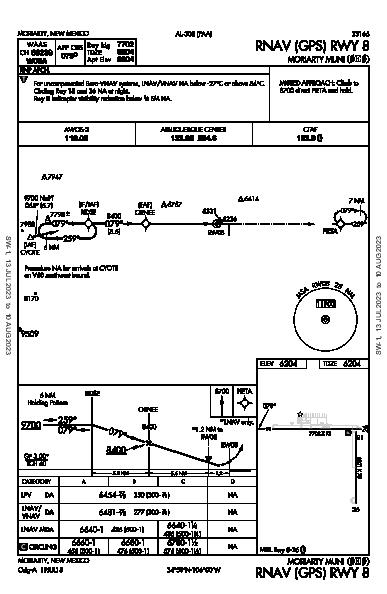 Moriarty Muni Moriarty, NM (0E0): RNAV (GPS) RWY 08 (IAP)