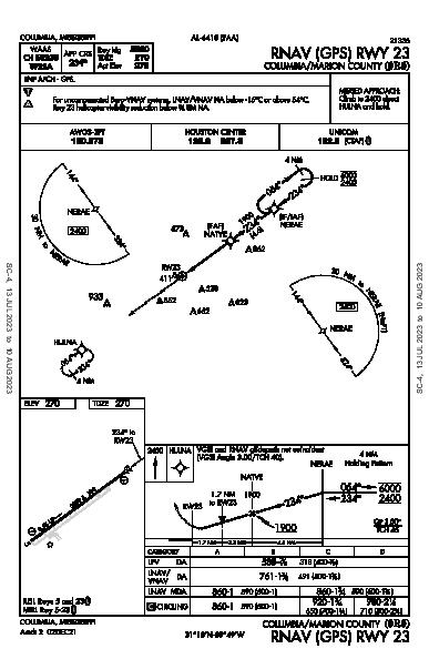 Columbia-Marion County Columbia, MS (0R0): RNAV (GPS) RWY 23 (IAP)