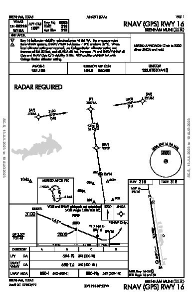 Brenham Muni Brenham, TX (11R): RNAV (GPS) RWY 16 (IAP)