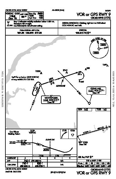 Cross Keys Cross Keys, NJ (17N): VOR OR GPS RWY 09 (IAP)
