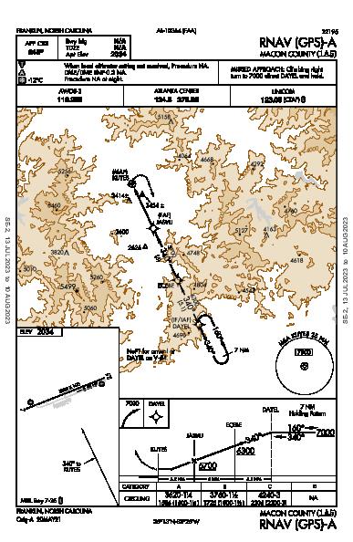 Macon County Franklin, NC (1A5): RNAV (GPS)-A (IAP)