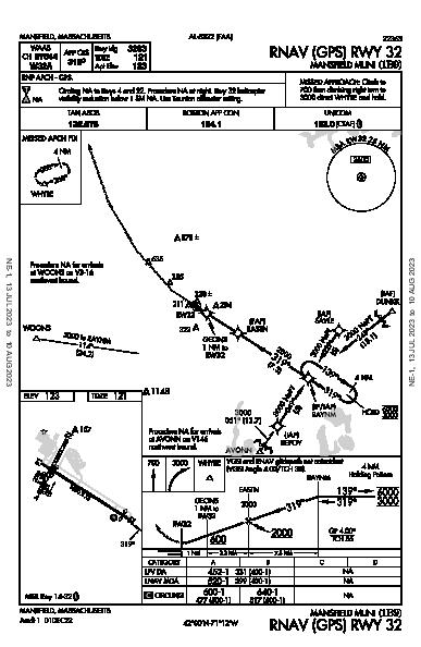 Mansfield Muni Mansfield, MA (1B9): RNAV (GPS) RWY 32 (IAP)