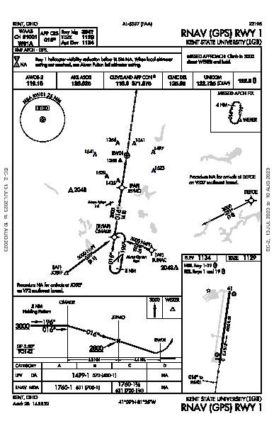 Kent State University Kent, OH (1G3): RNAV (GPS) RWY 01 (IAP)