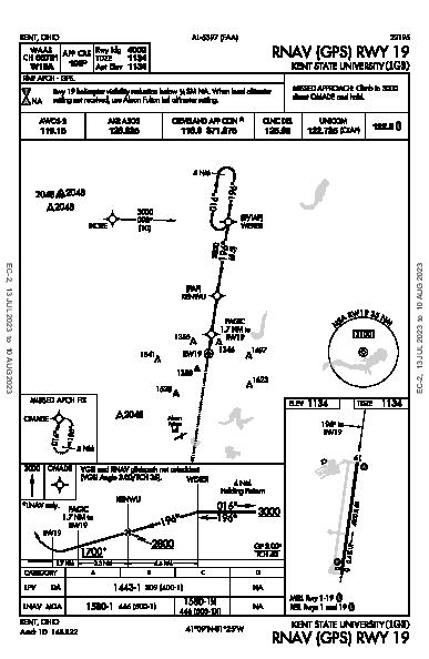 Kent State University Kent, OH (1G3): RNAV (GPS) RWY 19 (IAP)
