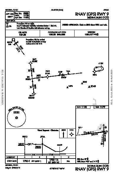 Medina Muni Medina, OH (1G5): RNAV (GPS) RWY 09 (IAP)