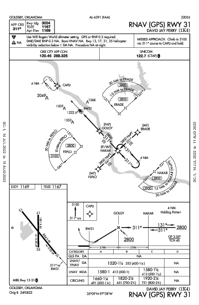 David Jay Perry Goldsby, OK (1K4): RNAV (GPS) RWY 31 (IAP)