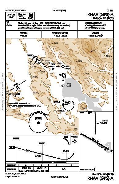 Lampson Field Lakeport, CA (1O2): RNAV (GPS)-A (IAP)