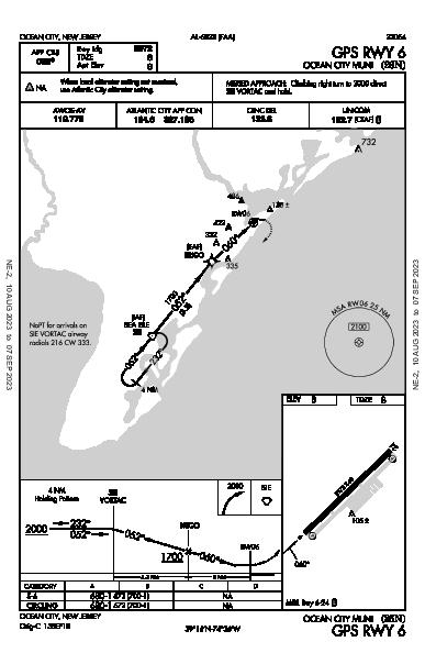 Ocean City Muni Ocean City, NJ (26N): GPS RWY 06 (IAP)
