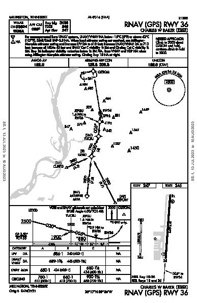 Charles W Baker Millington, TN (2M8): RNAV (GPS) RWY 36 (IAP)