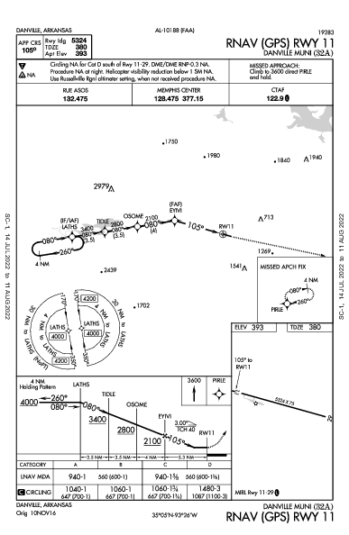 Danville Muni Danville, AR (32A): RNAV (GPS) RWY 11 (IAP)