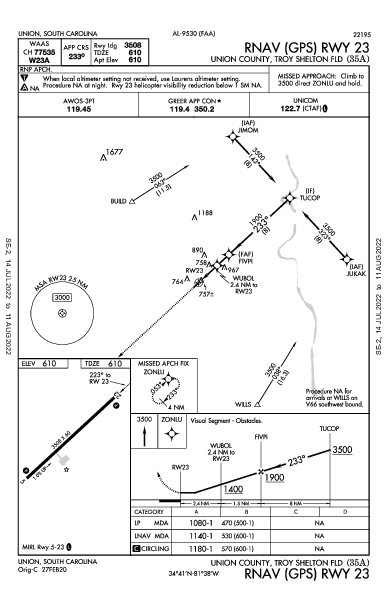 Union County, Troy Shelton Field Union, SC (35A): RNAV (GPS) RWY 23 (IAP)