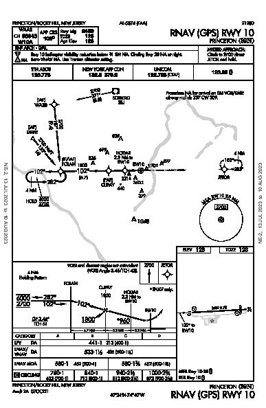 Princeton Princeton/Rocky Hill, NJ (39N): RNAV (GPS) RWY 10 (IAP)