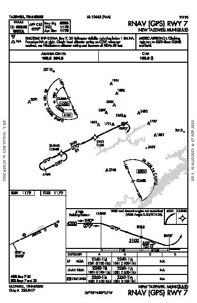 New Tazewell Muni Tazewell, TN (3A2): RNAV (GPS) RWY 07 (IAP)