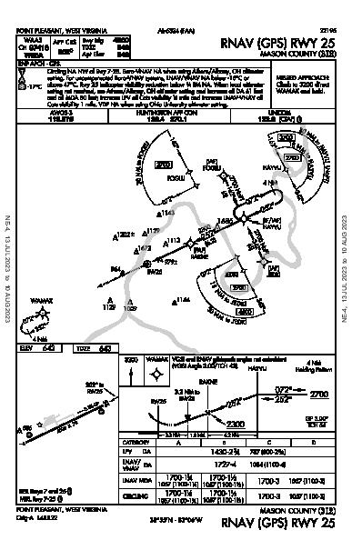 Mason County Point Pleasant, WV (3I2): RNAV (GPS) RWY 25 (IAP)