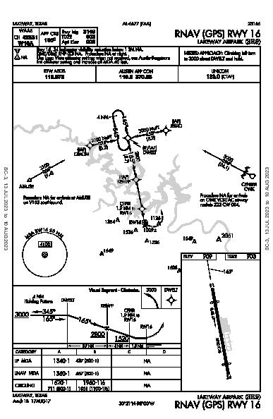Lakeway Airpark Lakeway, TX (3R9): RNAV (GPS) RWY 16 (IAP)