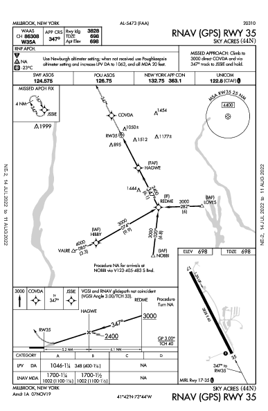 Sky Acres Millbrook, NY (44N): RNAV (GPS) RWY 35 (IAP)