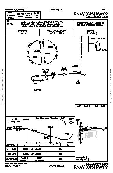 Abrams Muni Grand Ledge, MI (4D0): RNAV (GPS) RWY 09 (IAP)