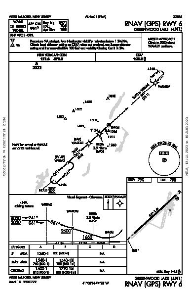 Greenwood Lake West Milford, NJ (4N1): RNAV (GPS) RWY 06 (IAP)