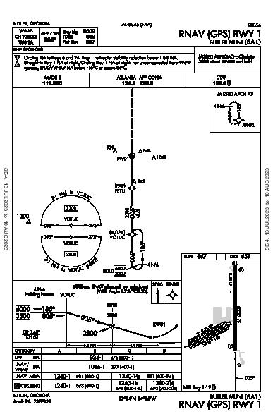 Butler Muni Butler, GA (6A1): RNAV (GPS) RWY 01 (IAP)
