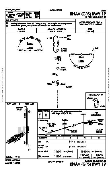 Butler Muni Butler, GA (6A1): RNAV (GPS) RWY 19 (IAP)