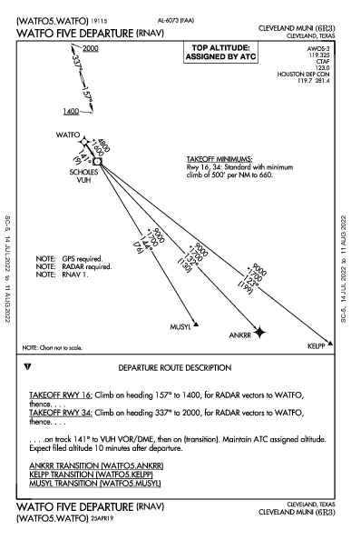Cleveland Muni Cleveland, TX (6R3): WATFO FIVE (RNAV) (DP)