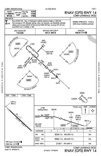 Corry-Lawrence Corry, PA (8G2): RNAV (GPS) RWY 14 (IAP)