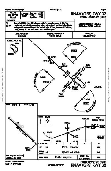 Corry-Lawrence Corry, PA (8G2): RNAV (GPS) RWY 32 (IAP)