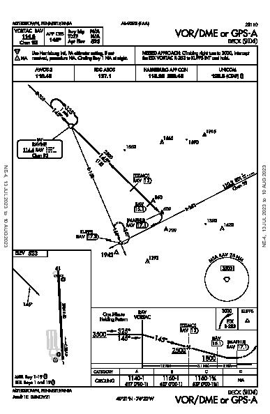 Deck Myerstown, PA (9D4): VOR/DME OR GPS-A (IAP)