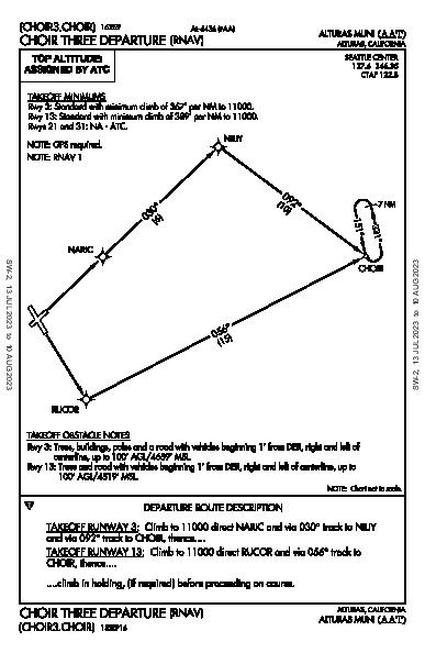Alturas Muni Alturas, CA (KAAT): CHOIR THREE (RNAV) (DP)