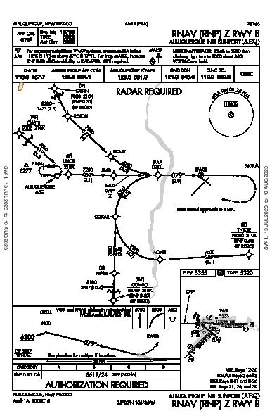 Albuquerque Intl Sunport Albuquerque, NM (KABQ): RNAV (RNP) Z RWY 08 (IAP)