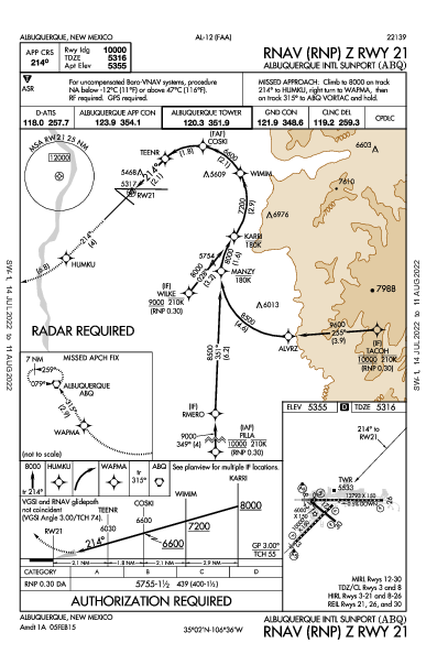 Albuquerque Intl Sunport Albuquerque, NM (KABQ): RNAV (RNP) Z RWY 21 (IAP)