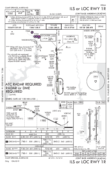 Joint Base Andrews Camp Springs, MD (KADW): ILS OR LOC RWY 01R (IAP)
