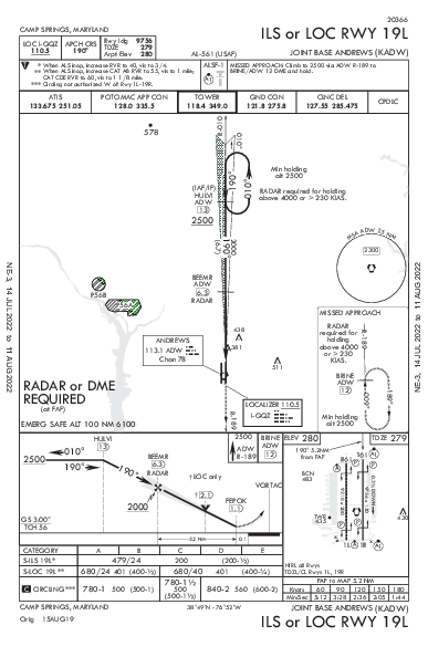Joint Base Andrews Camp Springs, MD (KADW): ILS OR LOC RWY 19L (IAP)