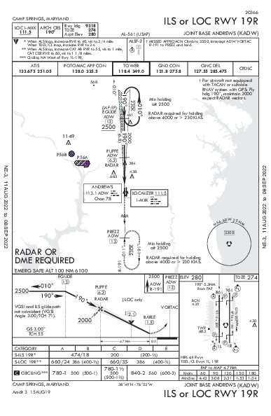Joint Base Andrews Camp Springs, MD (KADW): ILS OR LOC RWY 19R (IAP)
