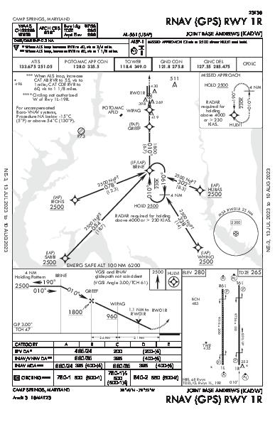 Joint Base Andrews Camp Springs, MD (KADW): RNAV (GPS) RWY 01R (IAP)