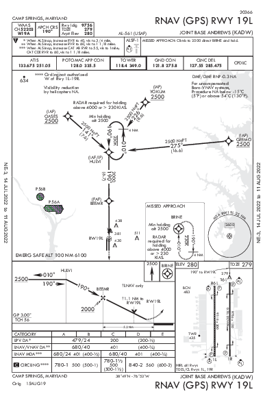 Joint Base Andrews Camp Springs, MD (KADW): RNAV (GPS) RWY 19L (IAP)