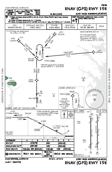 Joint Base Andrews Camp Springs, MD (KADW): RNAV (GPS) RWY 19R (IAP)