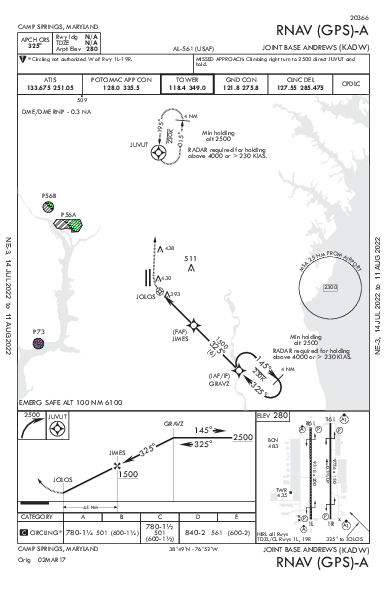 Joint Base Andrews Camp Springs, MD (KADW): RNAV (GPS)-A (IAP)