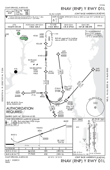Joint Base Andrews Camp Springs, MD (KADW): RNAV (RNP) Y RWY 01L (IAP)