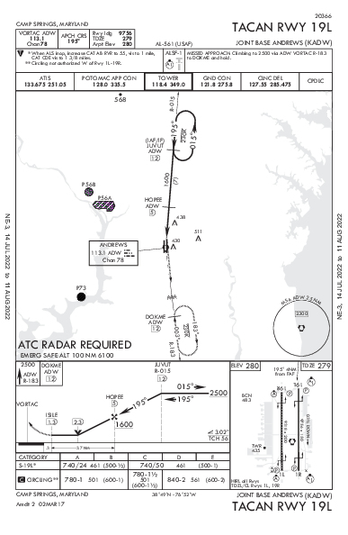 Joint Base Andrews Camp Springs, MD (KADW): TACAN RWY 19L (IAP)