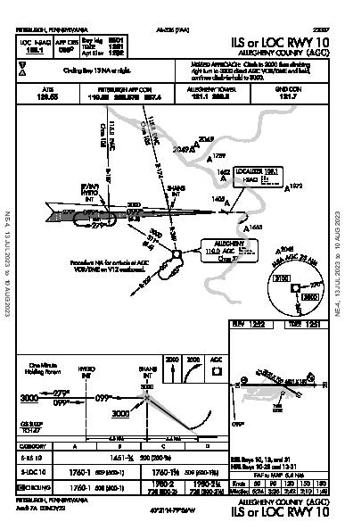 Allegheny County Pittsburgh, PA (KAGC): ILS OR LOC RWY 10 (IAP)