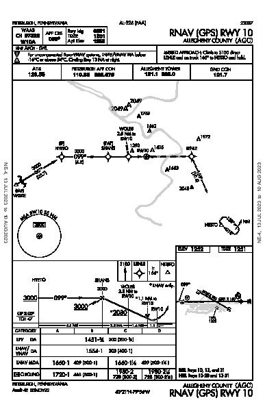 Allegheny County Pittsburgh, PA (KAGC): RNAV (GPS) RWY 10 (IAP)