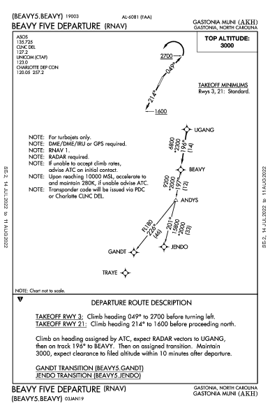 Gastonia Muni Gastonia, NC (KAKH): BEAVY FIVE (RNAV) (DP)
