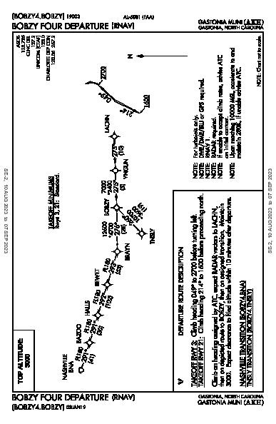 Gastonia Muni Gastonia, NC (KAKH): BOBZY FOUR (RNAV) (DP)