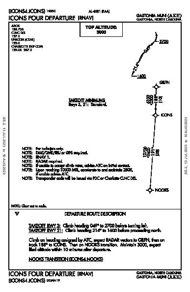 Gastonia Muni Gastonia, NC (KAKH): ICONS FOUR (RNAV) (DP)