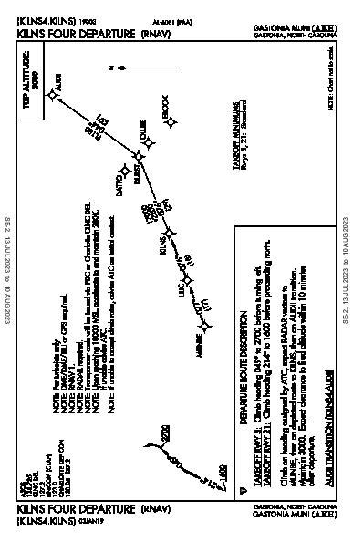 Gastonia Muni Gastonia, NC (KAKH): KILNS FOUR (RNAV) (DP)