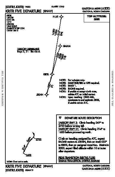 Gastonia Muni Gastonia, NC (KAKH): KRITR FIVE (RNAV) (DP)