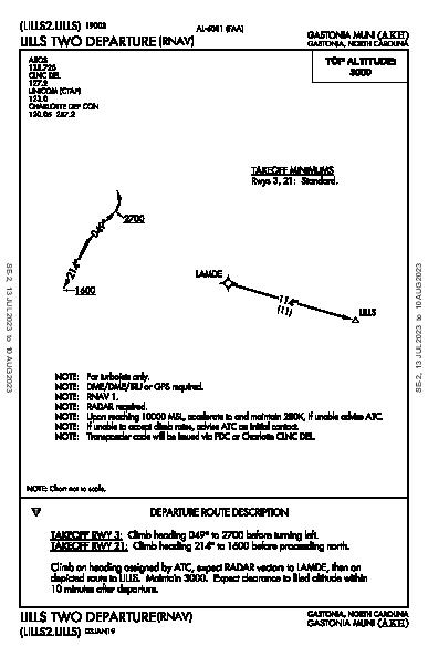 Gastonia Muni Gastonia, NC (KAKH): LILLS TWO (RNAV) (DP)